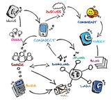 Como Hacer Marketing en Internet con SirenaHosting