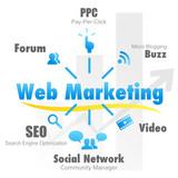 Como Hacer Marketing en Internet